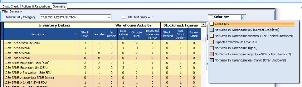 Stock Check Chart