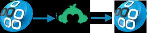 HireTrack NX - Survey Monkey