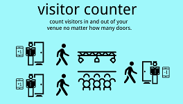 clip art showing the visitor counter in use